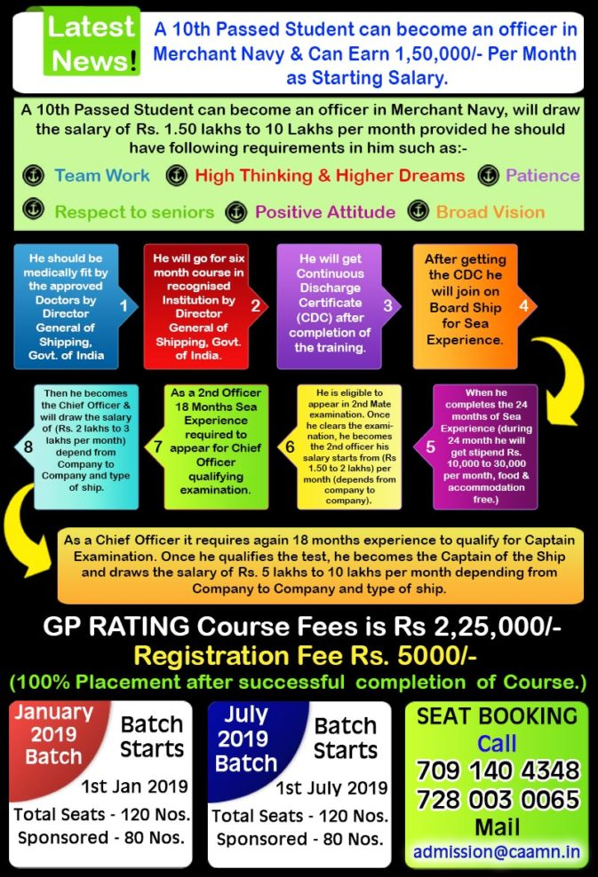 Best_GP_Rating_institute_in_india_GP_Rating_Admission_Notification_